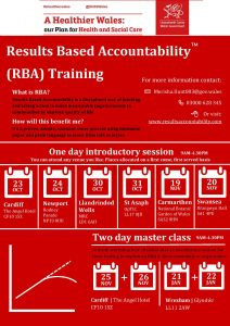 Welsh Training Programme Flyer